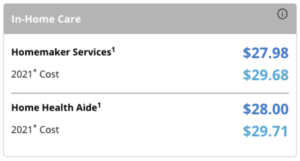 in home care pricing